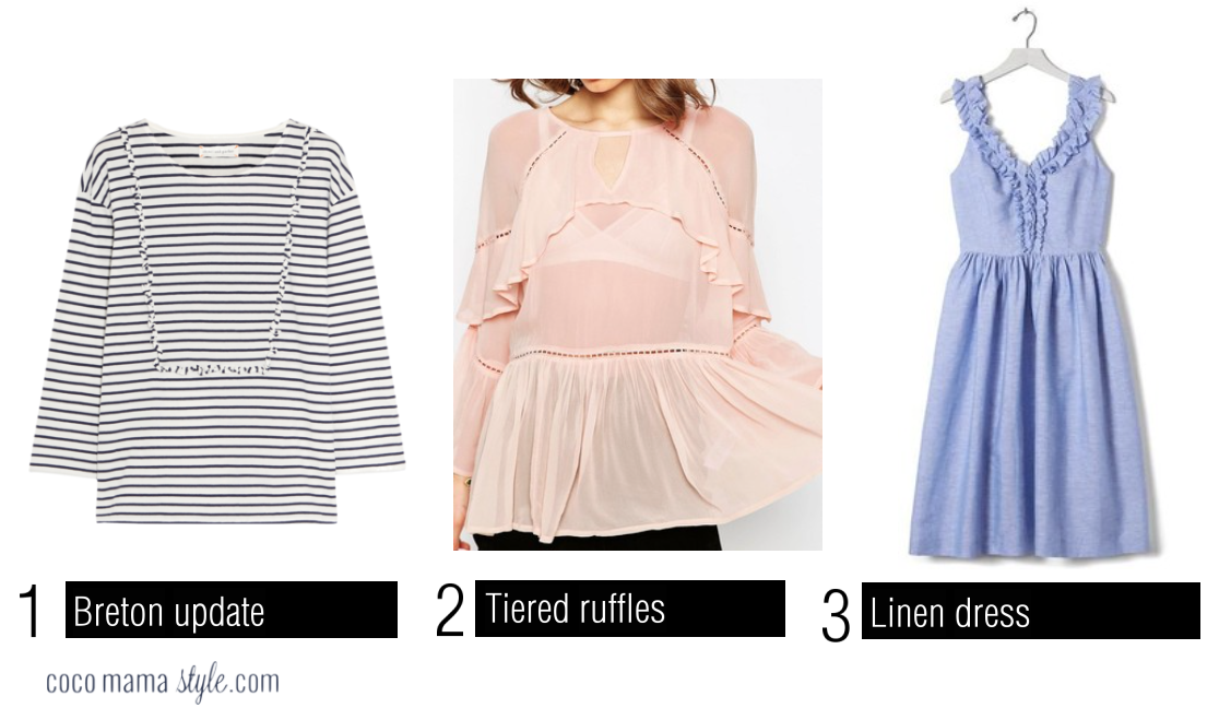 cocomamastyle | trend | ruffles