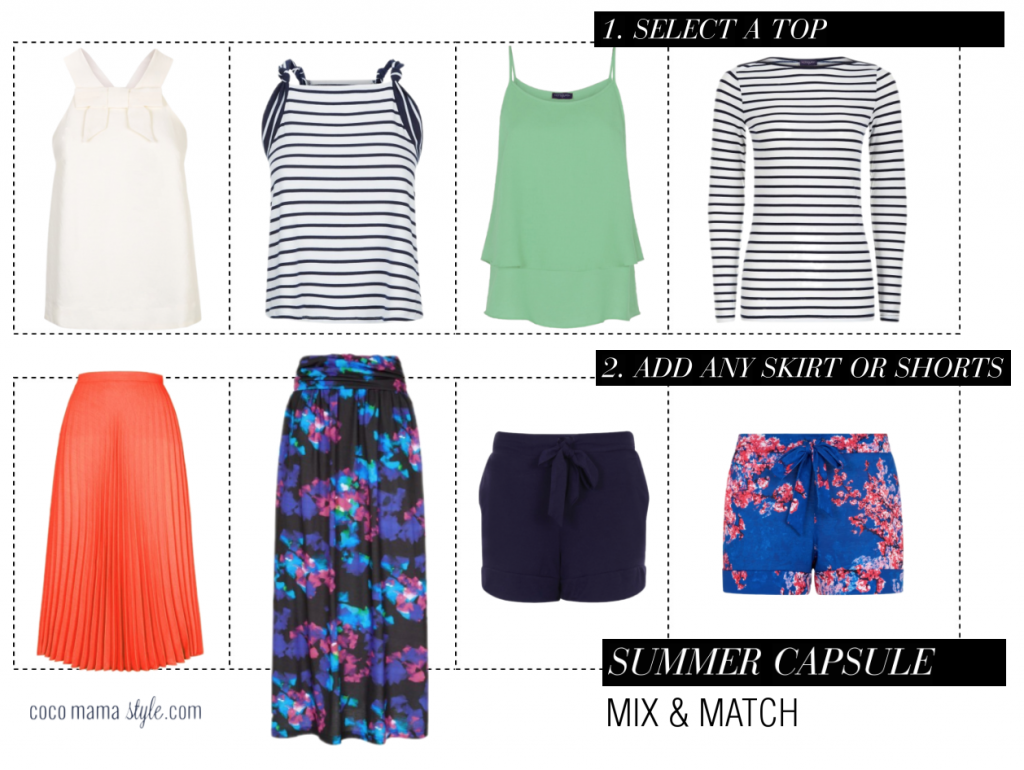 Capsule summer wardrobe style | tops skirts shorts | cocomamastyle | hot squash
